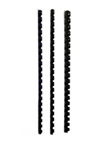 Rexspi Binding Wire 06